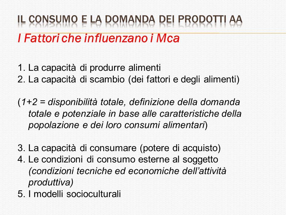 I Fattori che influenzano i Mca 1.La capacità di produrre alimenti 2.La capacità di scambio (dei fattori e degli alimenti) (1+2 = disponibilità totale
