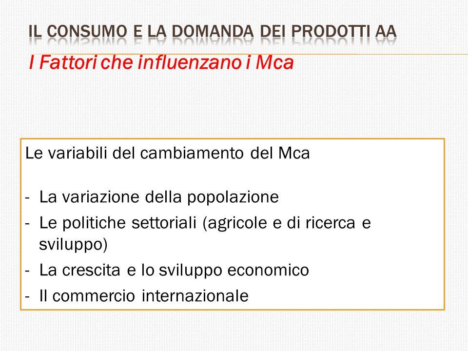 I Fattori che influenzano i Mca Le variabili del cambiamento del Mca -La variazione della popolazione -Le politiche settoriali (agricole e di ricerca
