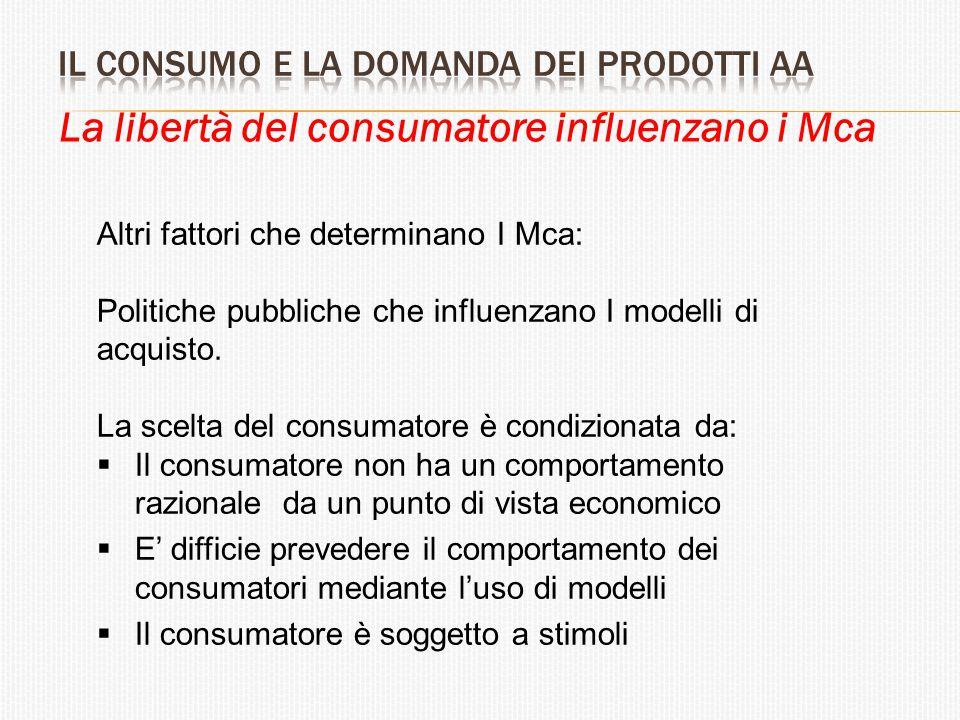 La libertà del consumatore influenzano i Mca Altri fattori che determinano I Mca: Politiche pubbliche che influenzano I modelli di acquisto. La scelta