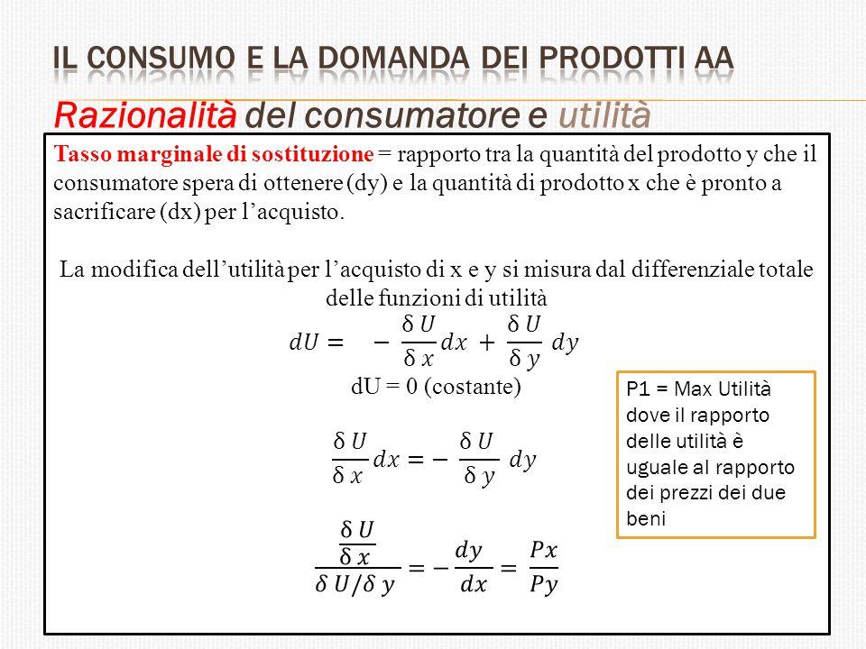  Si conferma la dominanza del modello energetico nel SAA  Si conferma come il modello culturale alimentare italiano mitiga la variazione dei consumi alimentari delle famiglie italiane che nel complesso riducono gli acquisti in misura proporzionale  Nelle scelte alimentari i consumatori orientano le loro scelte in base al rapporto «benefici / costi» percepiti  L'aumento dei prezzi dei prodotti alimentari (in termini reali) determina una contrazione della spesa e una riallocazione dei consumi verso beni a qualità inferiore