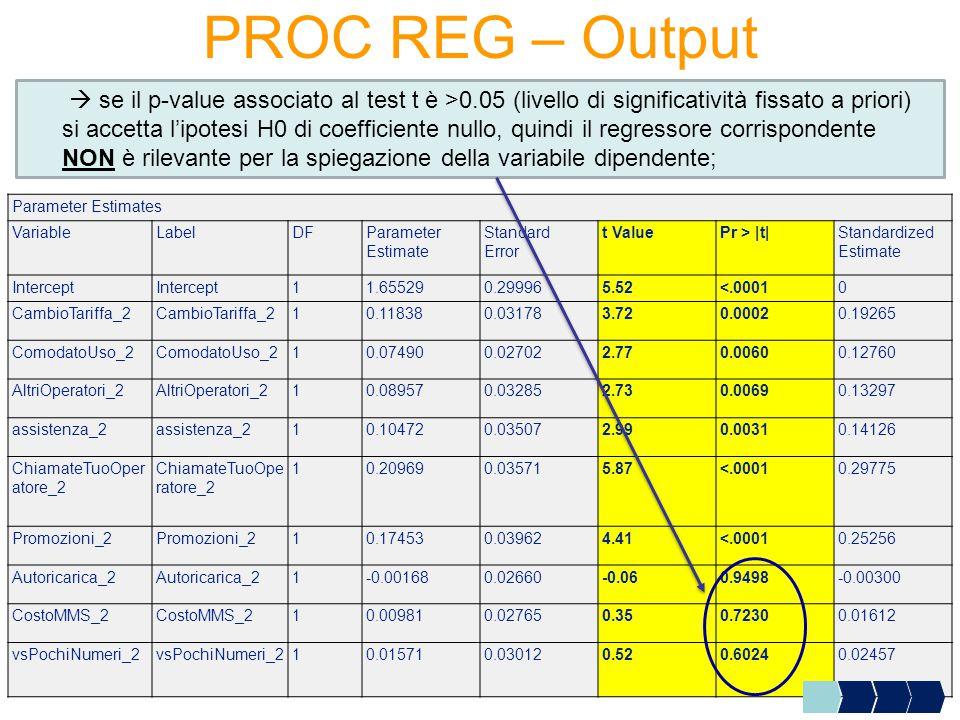PROC REG – Output  se il p-value associato al test t è >0.05 (livello di significatività fissato a priori) si accetta l'ipotesi H0 di coefficiente nullo, quindi il regressore corrispondente NON è rilevante per la spiegazione della variabile dipendente; Parameter Estimates VariableLabelDFParameter Estimate Standard Error t ValuePr > |t|Standardized Estimate Intercept 11.655290.299965.52<.00010 CambioTariffa_2 10.118380.031783.720.00020.19265 ComodatoUso_2 10.074900.027022.770.00600.12760 AltriOperatori_2 10.089570.032852.730.00690.13297 assistenza_2 10.104720.035072.990.00310.14126 ChiamateTuoOper atore_2 10.209690.035715.87<.00010.29775 Promozioni_2 10.174530.039624.41<.00010.25256 Autoricarica_2 1-0.001680.02660-0.060.9498-0.00300 CostoMMS_2 10.009810.027650.350.72300.01612 vsPochiNumeri_2 10.015710.030120.520.60240.02457