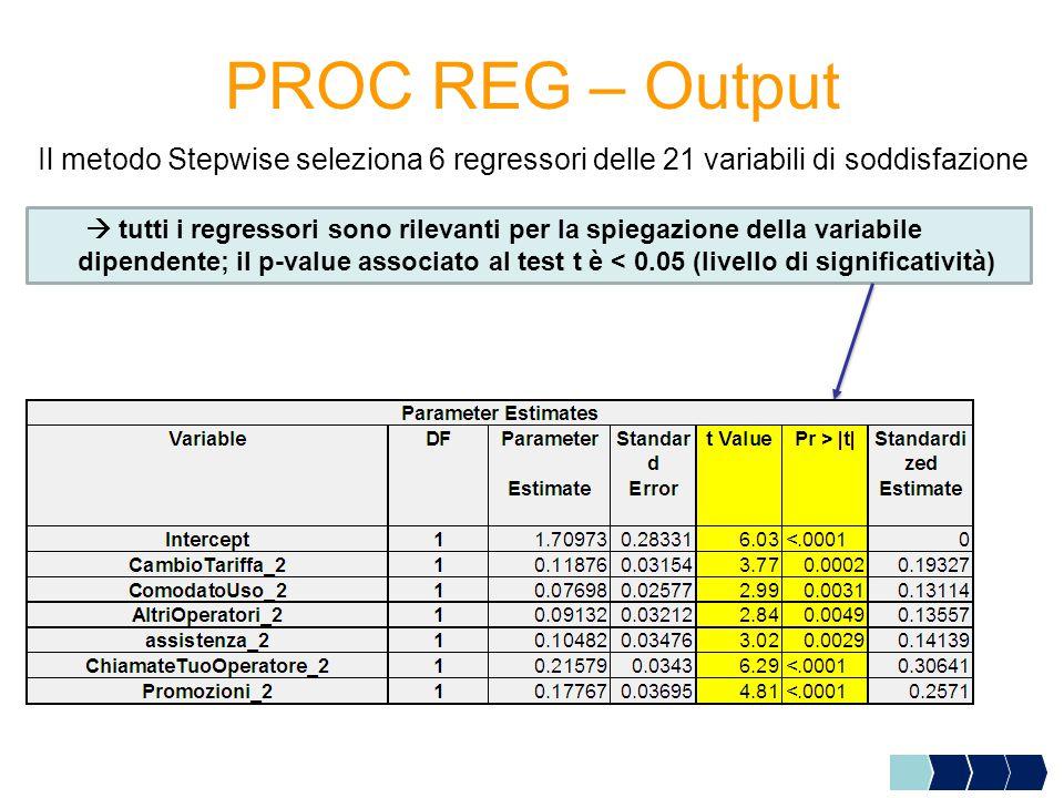 PROC REG – Output  tutti i regressori sono rilevanti per la spiegazione della variabile dipendente; il p-value associato al test t è < 0.05 (livello di significatività) Il metodo Stepwise seleziona 6 regressori delle 21 variabili di soddisfazione
