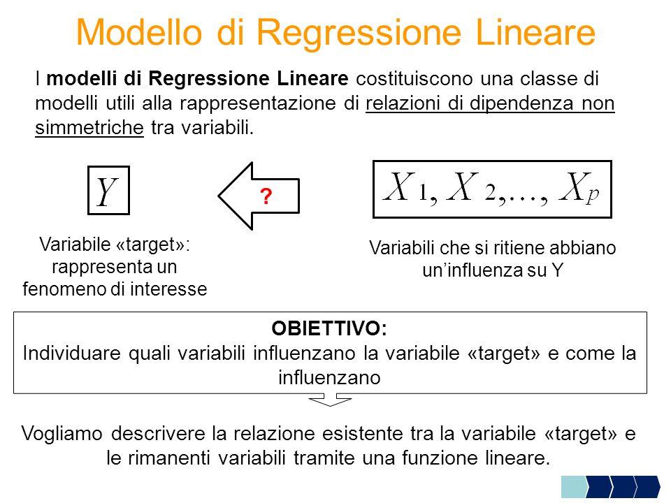 Modello di Regressione Lineare I modelli di Regressione Lineare costituiscono una classe di modelli utili alla rappresentazione di relazioni di dipendenza non simmetriche tra variabili.
