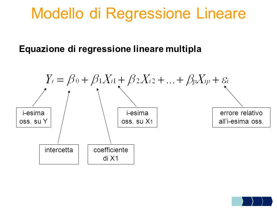 Equazione di regressione lineare multipla i-esima oss.