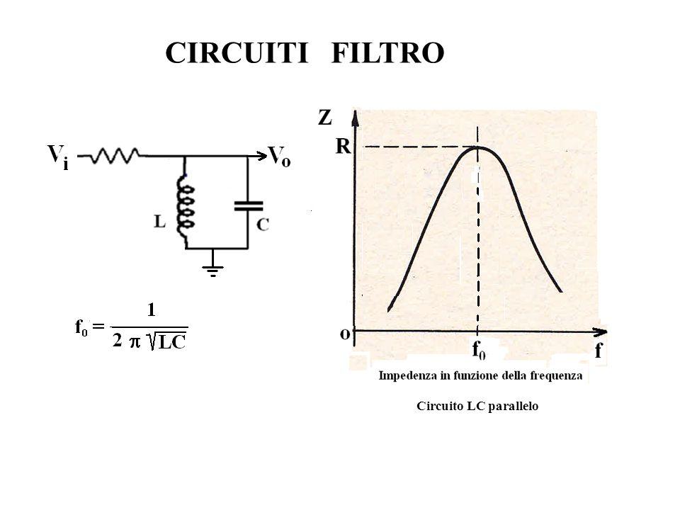 CIRCUITI FILTRO Circuito LC parallelo