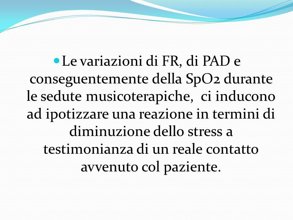 Le variazioni di FR, di PAD e conseguentemente della SpO2 durante le sedute musicoterapiche, ci inducono ad ipotizzare una reazione in termini di dimi