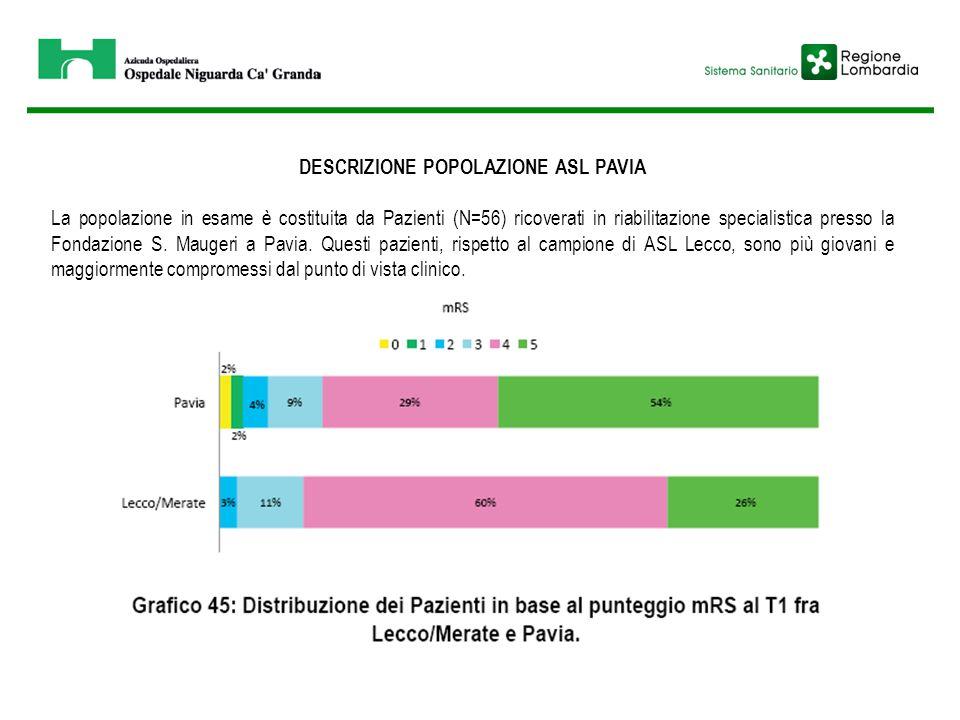 DESCRIZIONE POPOLAZIONE ASL PAVIA La popolazione in esame è costituita da Pazienti (N=56) ricoverati in riabilitazione specialistica presso la Fondazi