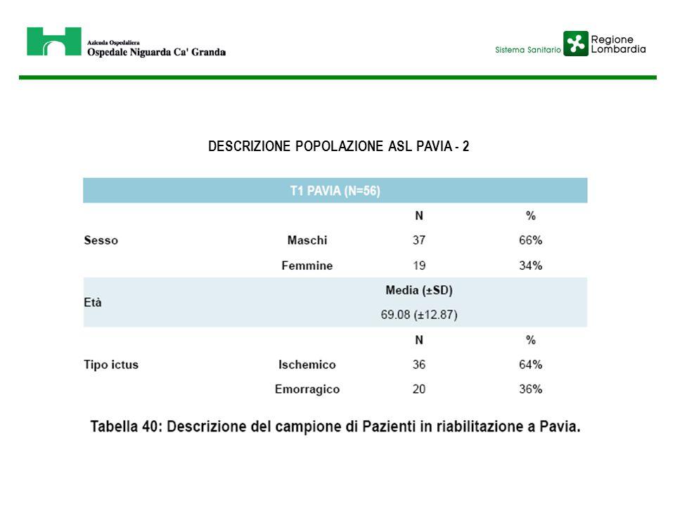 DESCRIZIONE POPOLAZIONE ASL PAVIA - 2