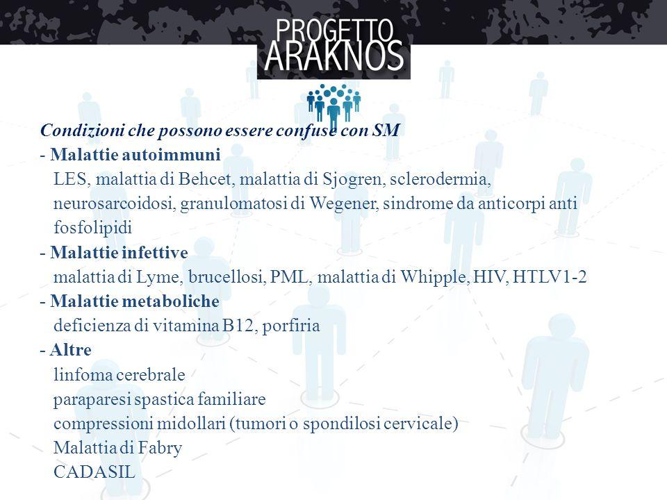 Condizioni che possono essere confuse con SM - Malattie autoimmuni LES, malattia di Behcet, malattia di Sjogren, sclerodermia, neurosarcoidosi, granul