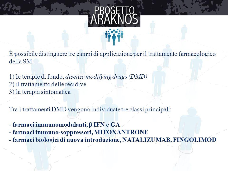 È possibile distinguere tre campi di applicazione per il trattamento farmacologico della SM: 1) le terapie di fondo, disease modifying drugs (DMD) 2)