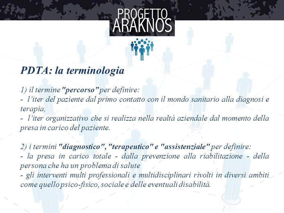 PDTA: la terminologia 1) il termine