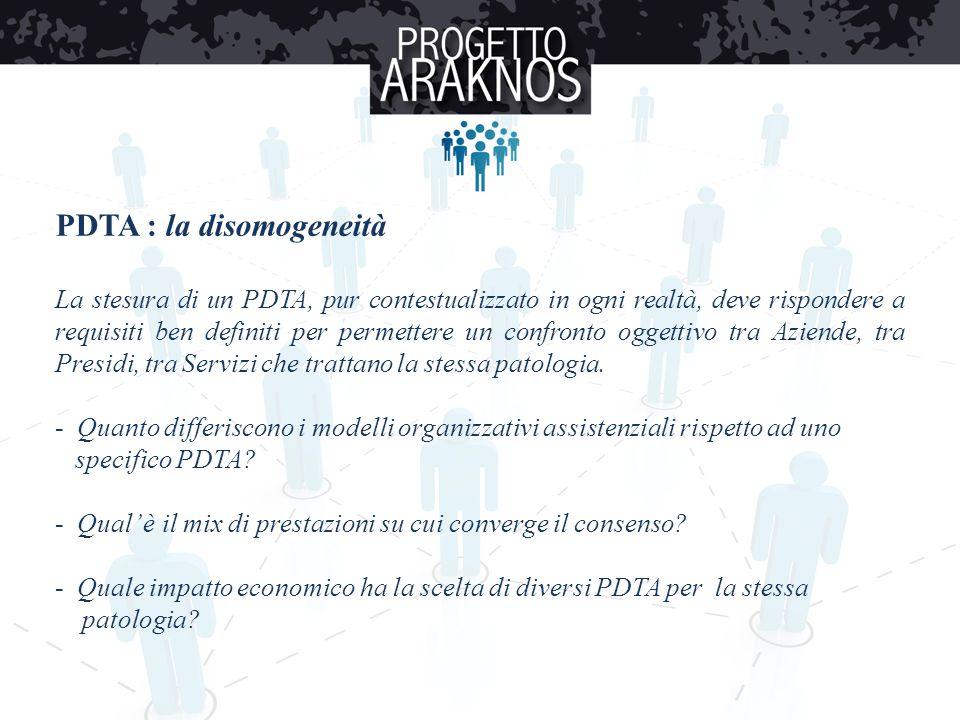 PDTA / PIC: la definizione L'ambito di estensione distingue un PDTA in: - PDTA ospedaliero - PDTA territoriale.