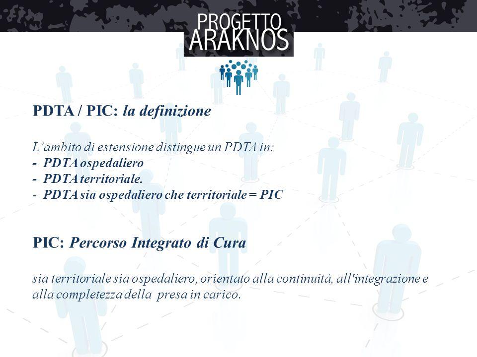PDTA / PIC: la definizione L'ambito di estensione distingue un PDTA in: - PDTA ospedaliero - PDTA territoriale. - PDTA sia ospedaliero che territorial
