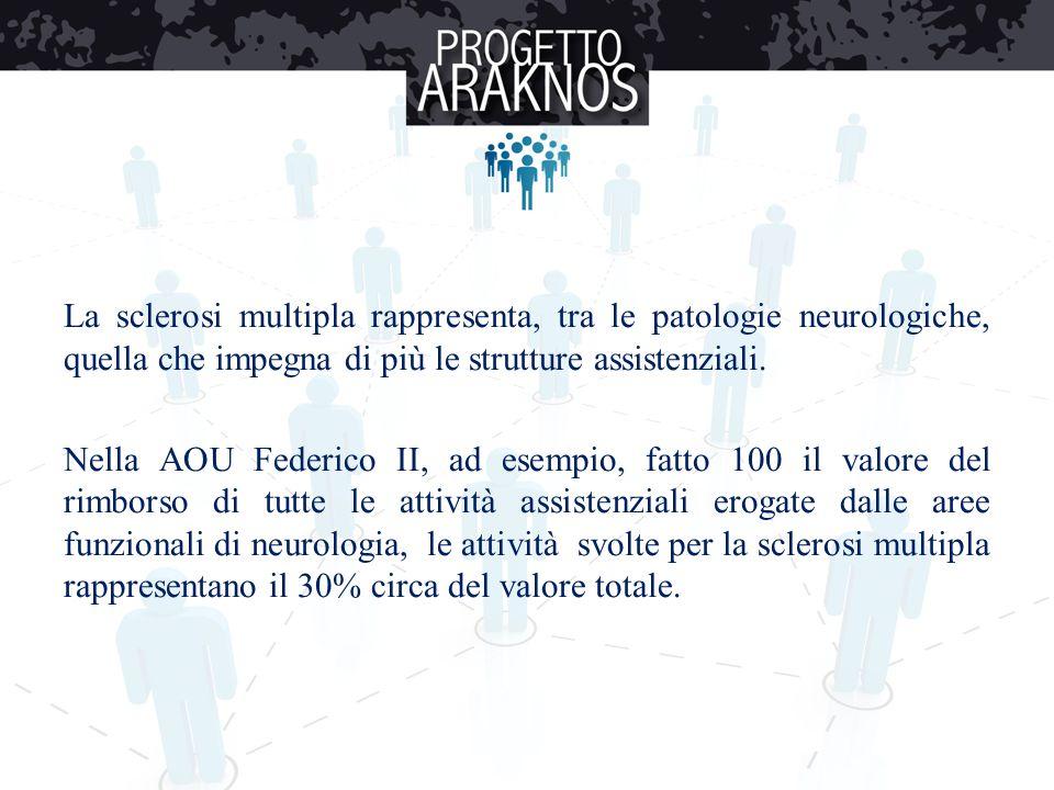 Nel corso di questa presentazione si prende come riferimento il PDTA della Regione Emilia Romagna Var 1.1 Maggio 20011 ( reperibile sul sito www.saluter.it)