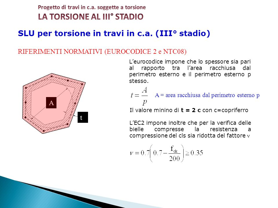 RIFERIMENTI NORMATIVI (EUROCODICE 2 e NTC08) L'eurocodice impone che lo spessore sia pari al rapporto tra l'area racchiusa dal perimetro esterno e il perimetro esterno p stesso.