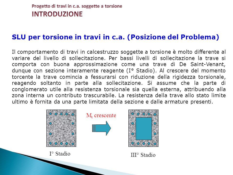 SLU per torsione in travi in c.a. (Posizione del Problema) Il comportamento di travi in calcestruzzo soggette a torsione è molto differente al variare