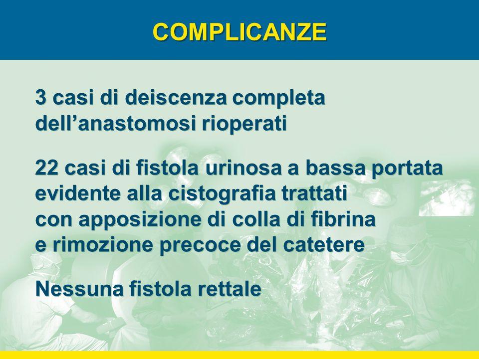 COMPLICANZE 3 casi di deiscenza completa dell'anastomosi rioperati 22 casi di fistola urinosa a bassa portata evidente alla cistografia trattati con a