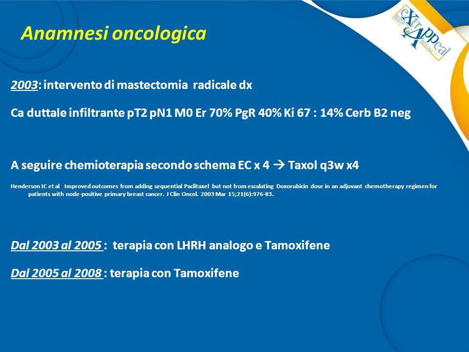 Anamnesi oncologica Controlli clinico-strumentali di FUP fino a gennaio 2011 quando, in seguito alla comparsa di dolore NRS 4 emibacino dx, la paziente effettuava : Scintigrafia ossea tb : «..