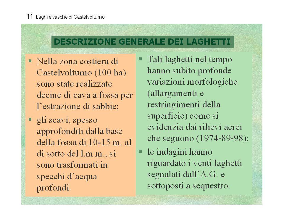 11 Laghi e vasche di Castelvolturno