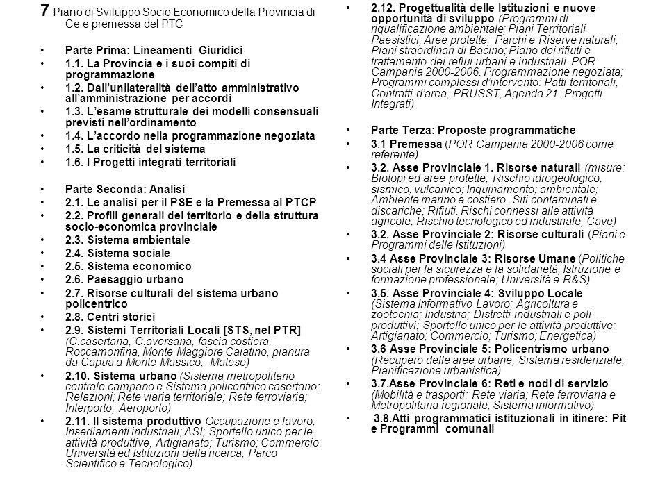 8 Piano Territoriale di Coordinamento Preliminare (agosto 2003): Relazione Generale Cartografia alle varie scale (in formato elettronico ed a stampa): tav.1 territori a rischio di frana1/75.000 tav.2 territori a rischio idraulico1/75.000 tav.3 rischio ambientale 1/75.000 tav.4/a,b unita' di paesaggio e invarianti strutturali 1/50.000 tav.5 evoluzione storico-urbanistica degli insediamenti 1/25.00 tav.6/a,b struttura insediativa 1/50.000 tav.7 la rete ferroviaria attuale e la programmazione1/100.000 tav.8 la rete stradale attuale e la programmazione 1/100.000 tav.9 ipotesi di piano per il sistema insediativo (prime indicazioni) 1/75.000 tav.10 suddivisione degli ambiti sovracomunali 1/150.000 Progetto Definitivo (aprile 2005) Relazione Generale e Statuto Del Territorio (in formato elettronico ed a stampa) Cartografia alle varie scale (in formato elettronico ed a stampa): tav.d/g carta geologica 1/100.000 tav.d/1 carta idrogeologica 1/100.000 tav.d/2 carta geomorfologica 1/100.000 tav.d/3 servizio acquedotto 1/100.000 tav.d/4 servizio fognature1/100.000 tav.d/5 area aversana1/50.000 tav.d/6 area casertana1/50.000 tav.d/7,8 area costiera (litorale domitio) 1/50.000 tav.9 area roccamonfina1/50.000 tav.10 area matese1/50.000 tav.11 area monte maggiore – caiatino1/50.000 tav.12 massico1/50.000 tavd/sp1 statuto del territorio1/75.000 tavda1,2 utilizzazione agricola del suolo 1/50.000 tav.d/t1 la rete ferroviaria attuale e la programmazione futura 1/100.000 tav.d/t2 la rete stradale attuale e la programmazione futura 1/100.000