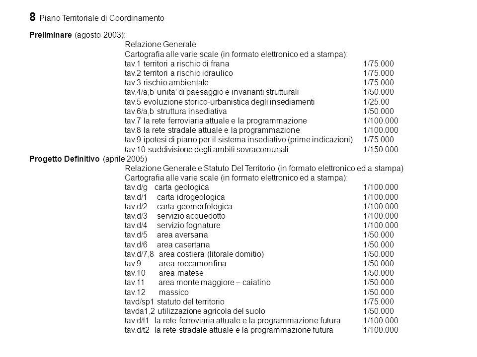 12 ipotesi progettuali Sistema infrastrutturale Metropolitana regionale Alta Velocità (stazione di testa Napoli/Afragola e connessioni con la metropolitana regionale e la stazione di Caserta) Interporto Sud Europa di Maddaloni-Marcianise si colloca nella rete dei maggiori interporti europei in grado di sviluppare gli interscambi via ferrovia.