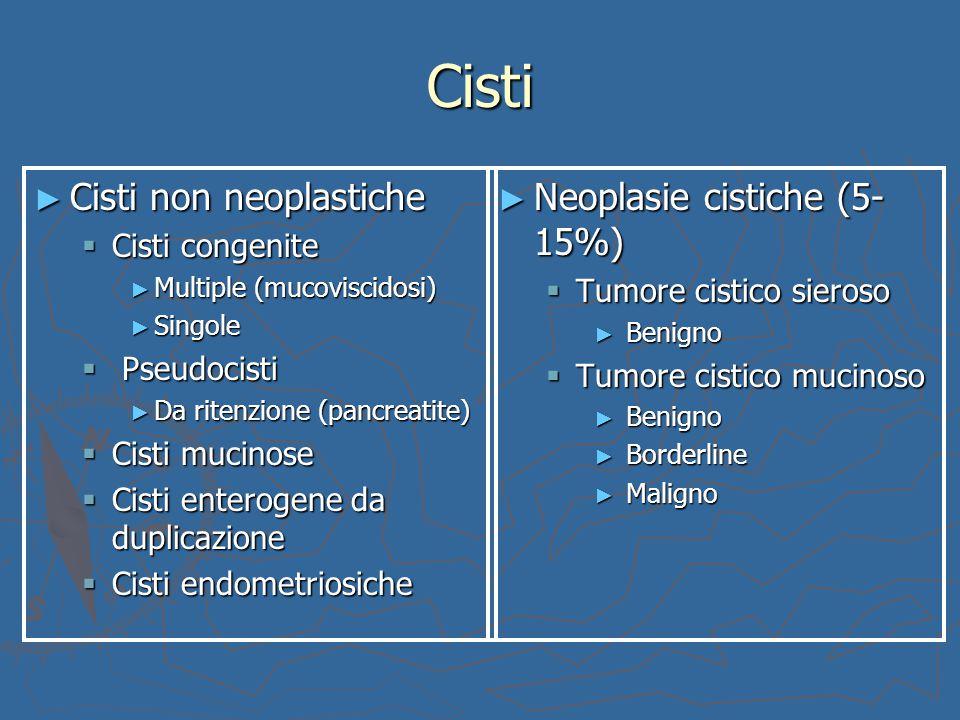 Cisti ► Cisti non neoplastiche  Cisti congenite ► Multiple (mucoviscidosi) ► Singole  Pseudocisti ► Da ritenzione (pancreatite)  Cisti mucinose  C