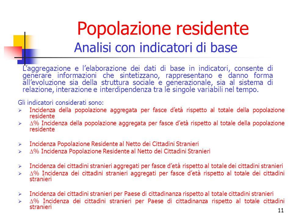 11 Popolazione residente Analisi con indicatori di base Gli indicatori considerati sono:  Incidenza della popolazione aggregata per fasce d'età rispe