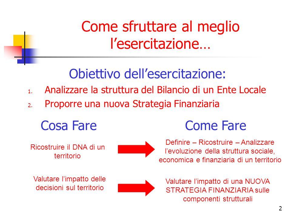 2 Come sfruttare al meglio l'esercitazione… Obiettivo dell'esercitazione: 1. Analizzare la struttura del Bilancio di un Ente Locale 2. Proporre una nu