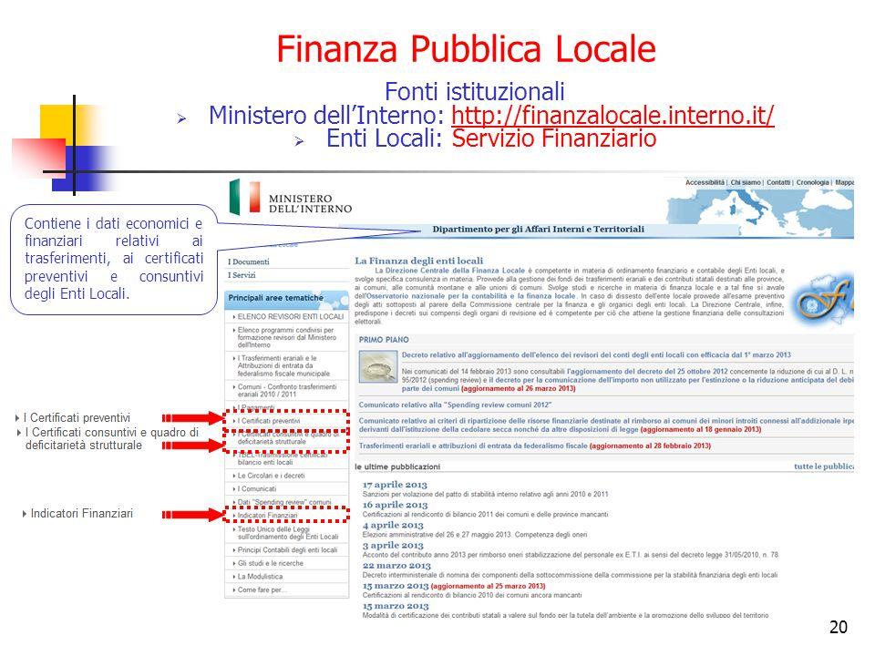 20 Finanza Pubblica Locale Fonti istituzionali  Ministero dell'Interno: http://finanzalocale.interno.it/http://finanzalocale.interno.it/  Enti Local