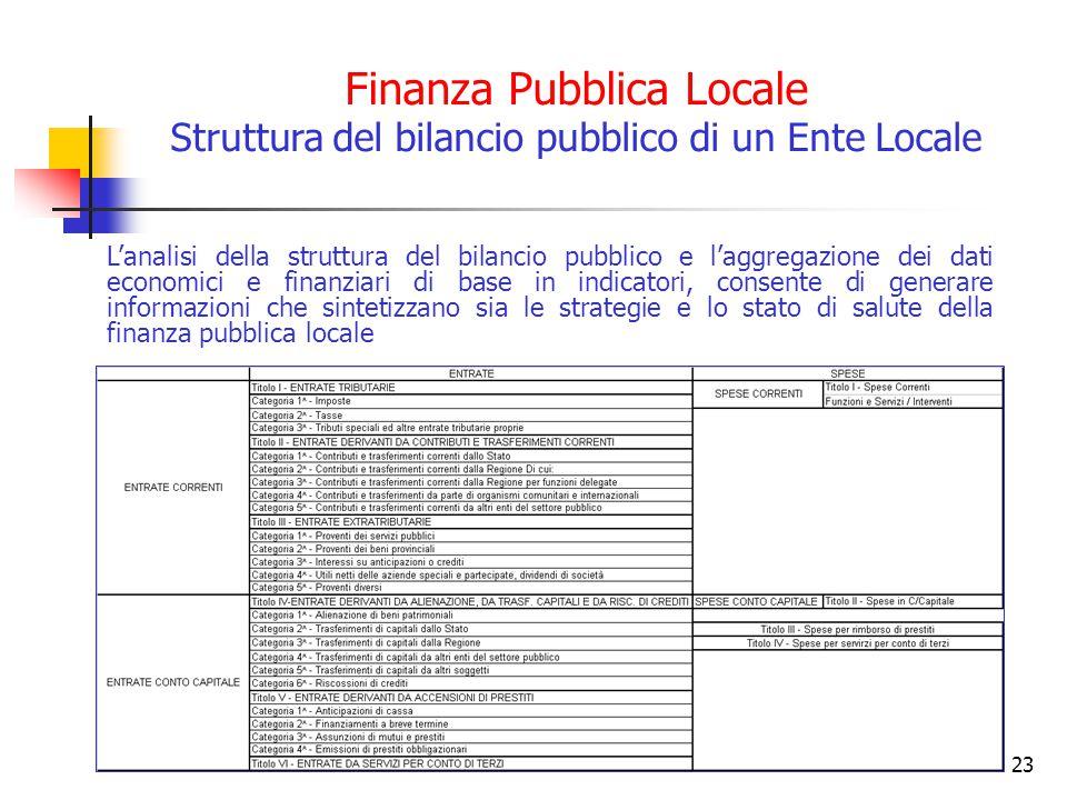 23 Finanza Pubblica Locale Struttura del bilancio pubblico di un Ente Locale L'analisi della struttura del bilancio pubblico e l'aggregazione dei dati
