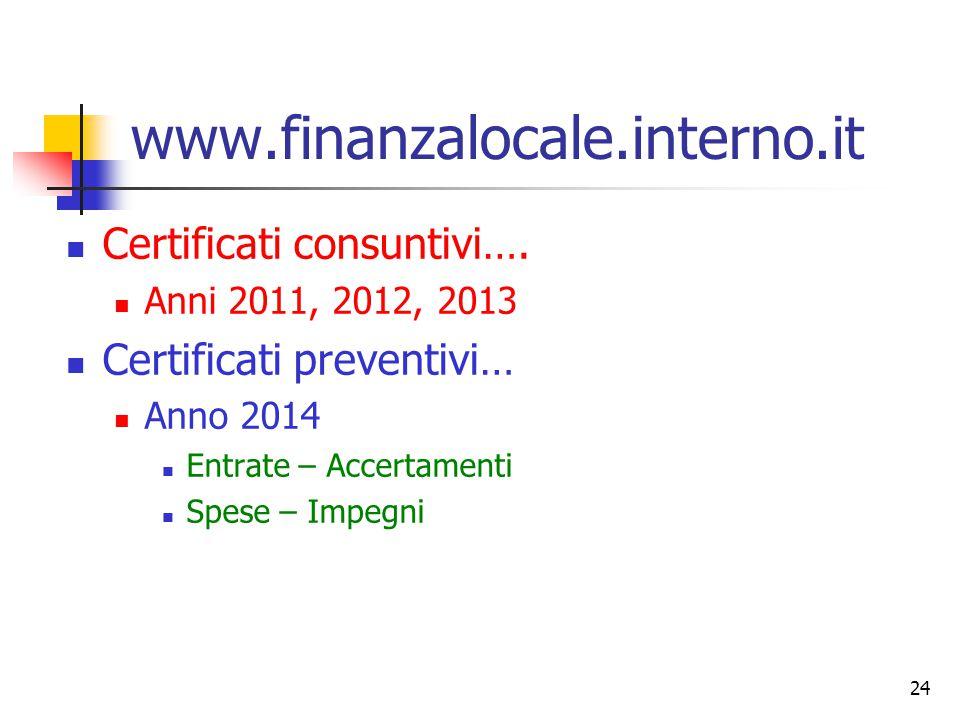 24 www.finanzalocale.interno.it Certificati consuntivi…. Anni 2011, 2012, 2013 Certificati preventivi… Anno 2014 Entrate – Accertamenti Spese – Impegn