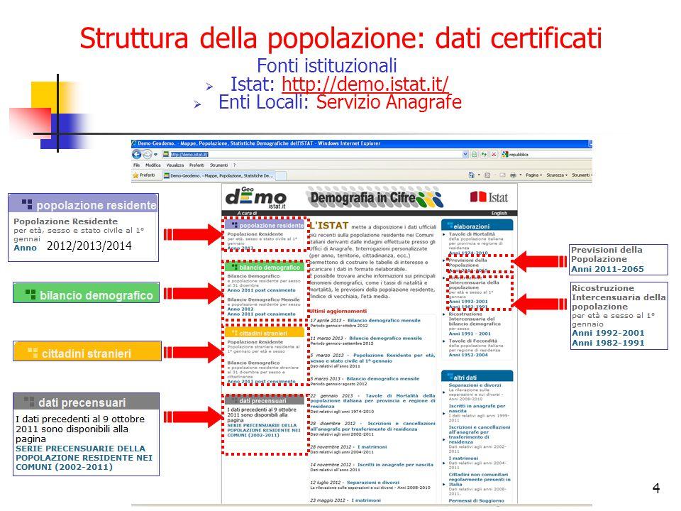 4 Struttura della popolazione: dati certificati Fonti istituzionali  Istat: http://demo.istat.it/http://demo.istat.it/  Enti Locali: Servizio Anagra