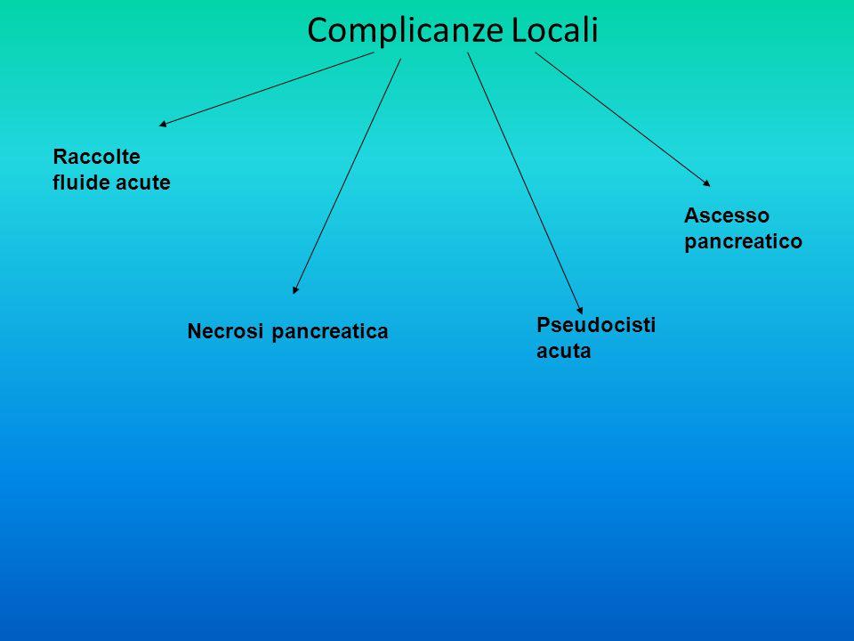 Complicanze Locali Raccolte fluide acute Necrosi pancreatica Pseudocisti acuta Ascesso pancreatico