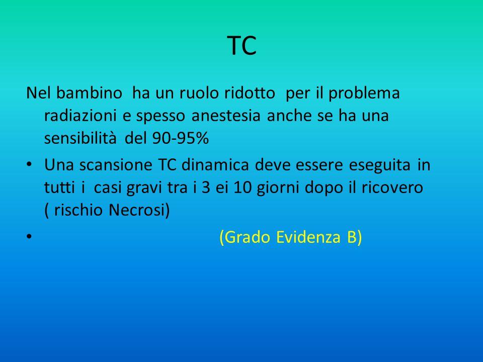 TC Nel bambino ha un ruolo ridotto per il problema radiazioni e spesso anestesia anche se ha una sensibilità del 90-95% Una scansione TC dinamica deve essere eseguita in tutti i casi gravi tra i 3 ei 10 giorni dopo il ricovero ( rischio Necrosi) (Grado Evidenza B)