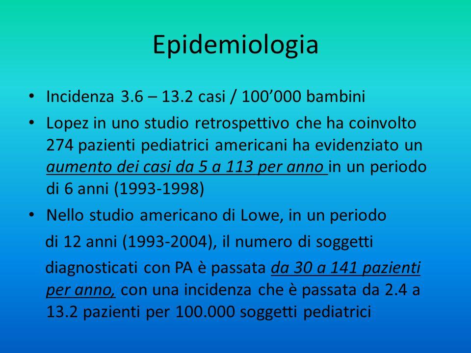 Epidemiologia Studi epidemiologici italiani per l'età pediatrica non sono disponibili; sono stati pubblicati solo 2 studi retrospettivi per un totale di 93 soggetti da cui non è possibile derivare dati d'incidenza I dati della letteratura supportano l'opinione prevalente tra i gastroenterologi pediatrici, che l'incidenza di PA in età pediatrica sia aumentata negli ultimi 10-15 anni.
