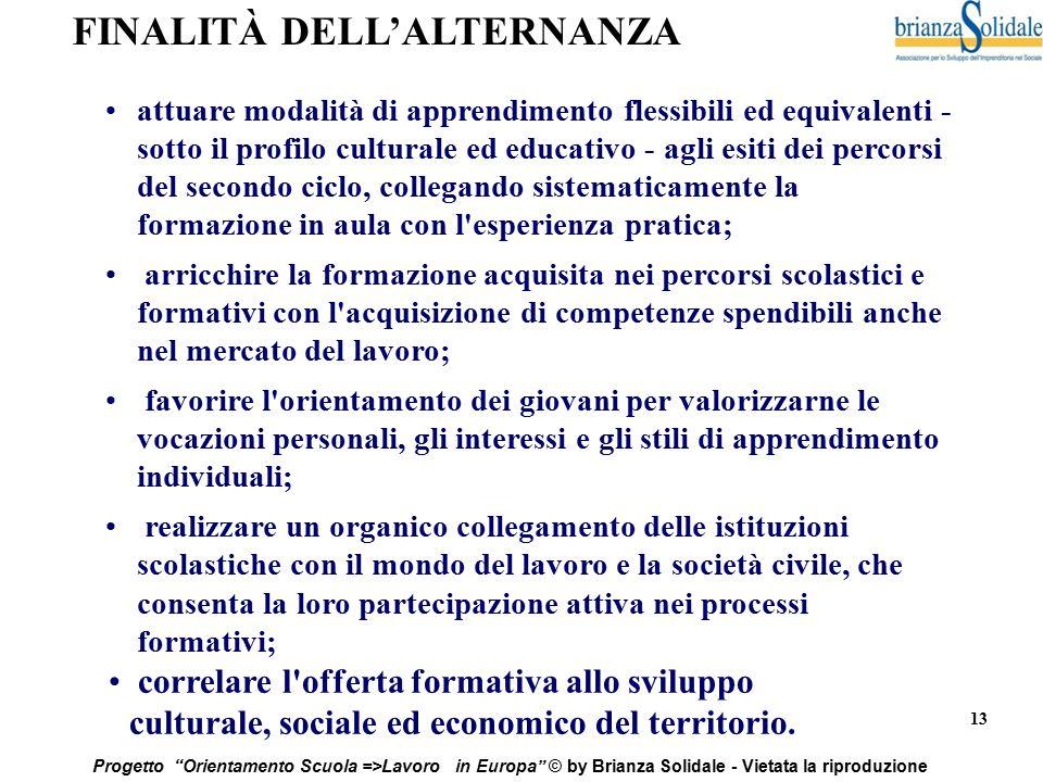 """13 Progetto """"Orientamento Scuola =>Lavoro in Europa"""" © by Brianza Solidale - Vietata la riproduzione attuare modalità di apprendimento flessibili ed e"""