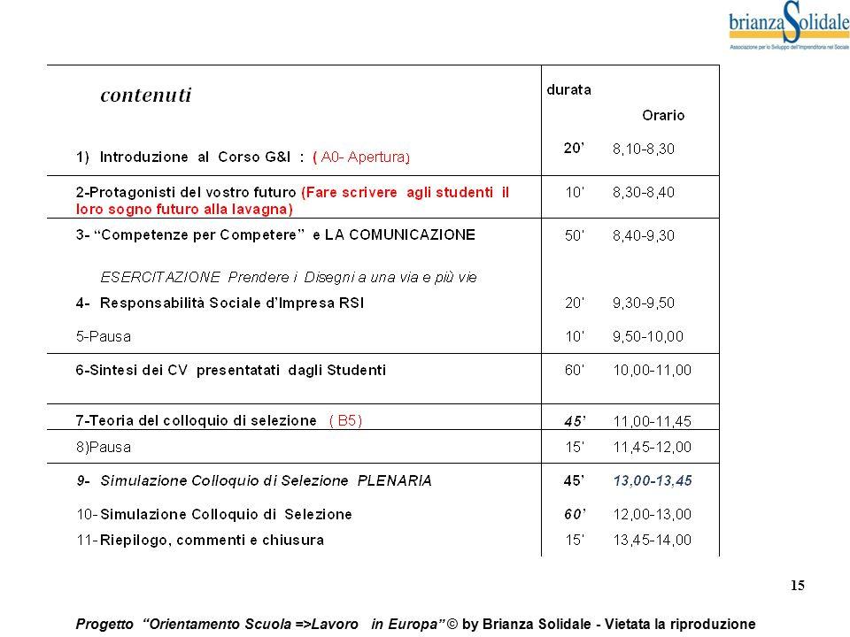 """15 Progetto """"Orientamento Scuola =>Lavoro in Europa"""" © by Brianza Solidale - Vietata la riproduzione"""