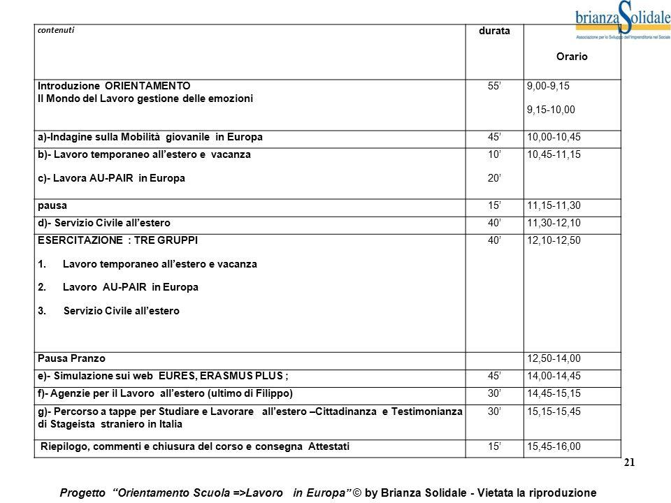 """21 Progetto """"Orientamento Scuola =>Lavoro in Europa"""" © by Brianza Solidale - Vietata la riproduzione contenuti durata Orario Introduzione ORIENTAMENTO"""