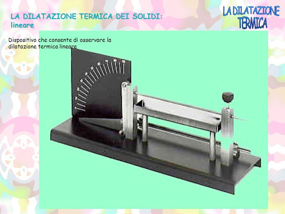LA DILATAZIONE TERMICA DEI SOLIDI: lineare Dispositivo che consente di osservare la dilatazione termica lineare