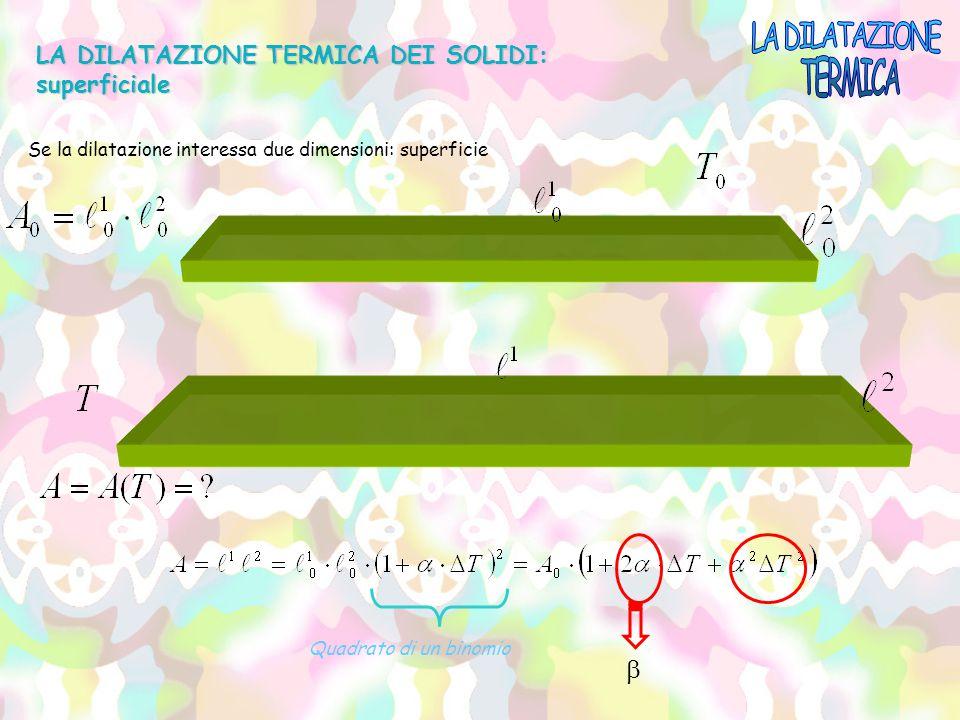 LA DILATAZIONE TERMICA DEI SOLIDI: superficiale Se la dilatazione interessa due dimensioni: superficie Quadrato di un binomio 