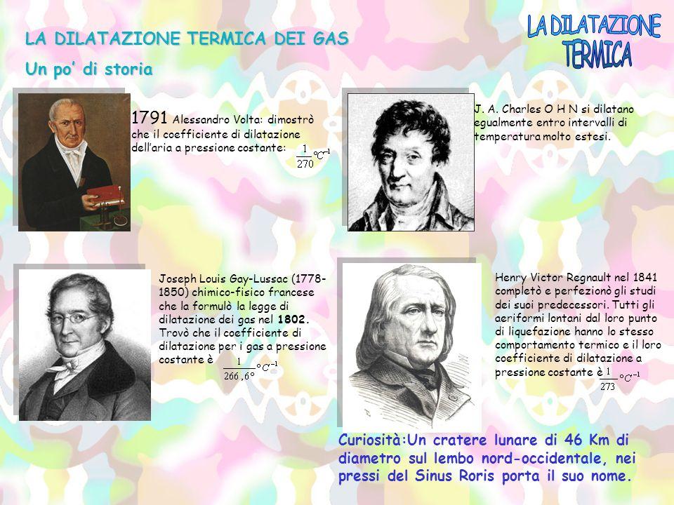 1791 Alessandro Volta: dimostrò che il coefficiente di dilatazione dell'aria a pressione costante: J. A. Charles O H N si dilatano egualmente entro in