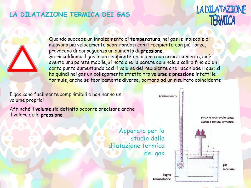 LA DILATAZIONE TERMICA DEI GAS I gas sono facilmente comprimibili e non hanno un volume proprio! Affinché il volume sia definito occorre precisare anc