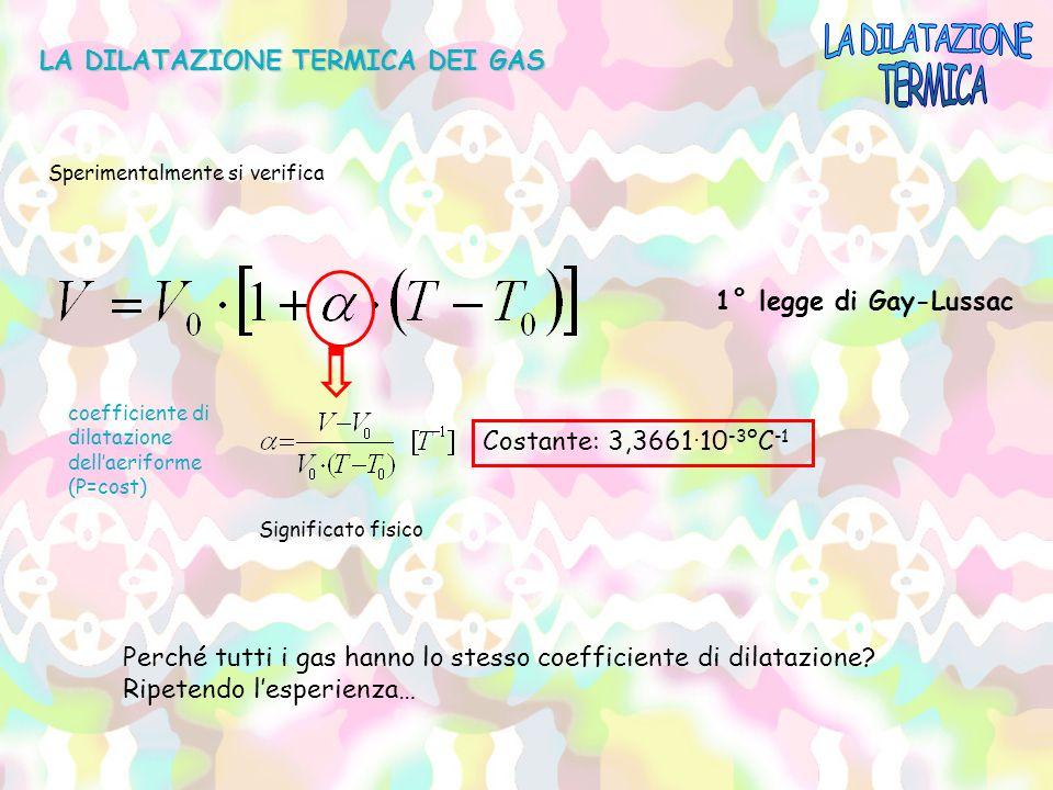 LA DILATAZIONE TERMICA DEI GAS Sperimentalmente si verifica Costante: 3,3661  10 -3 °C -1 1° legge di Gay-Lussac coefficiente di dilatazione dell'aer