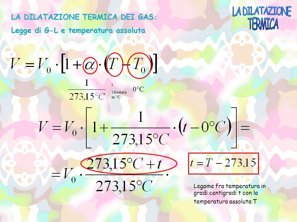 LA DILATAZIONE TERMICA DEI GAS: Legge di G-L e temperatura assoluta t Misurata in °C 0°C Legame fra temperatura in gradi centigradi t con la temperatu
