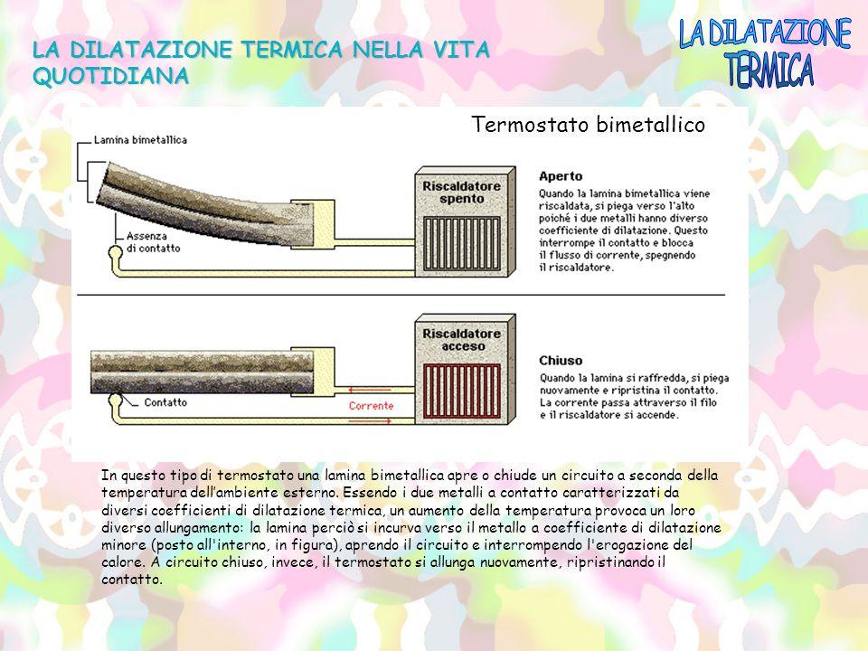 In questo tipo di termostato una lamina bimetallica apre o chiude un circuito a seconda della temperatura dell'ambiente esterno. Essendo i due metalli