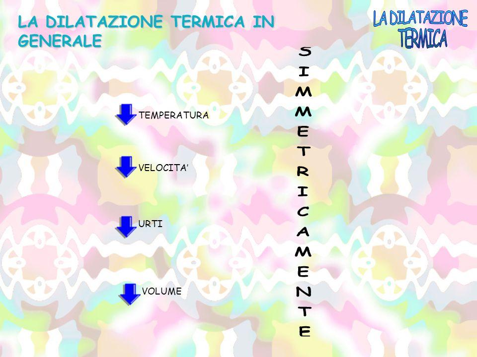 TEMPERATURA VELOCITA' URTI LA DILATAZIONE TERMICA IN GENERALE VOLUME