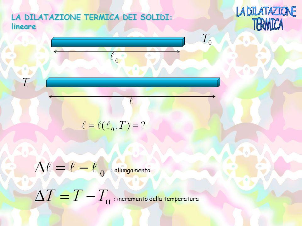 LA DILATAZIONE TERMICA DEI SOLIDI: lineare : allungamento: incremento della temperatura