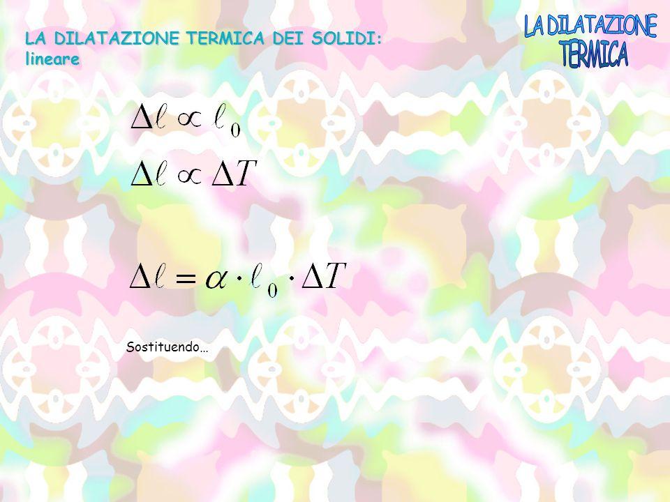 LA DILATAZIONE TERMICA DEI SOLIDI: lineare Sostituendo…