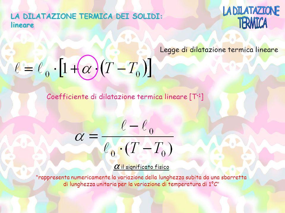 LA DILATAZIONE TERMICA DEI SOLIDI: lineare Legge di dilatazione termica lineare Coefficiente di dilatazione termica lineare [T -1 ]  il significato f