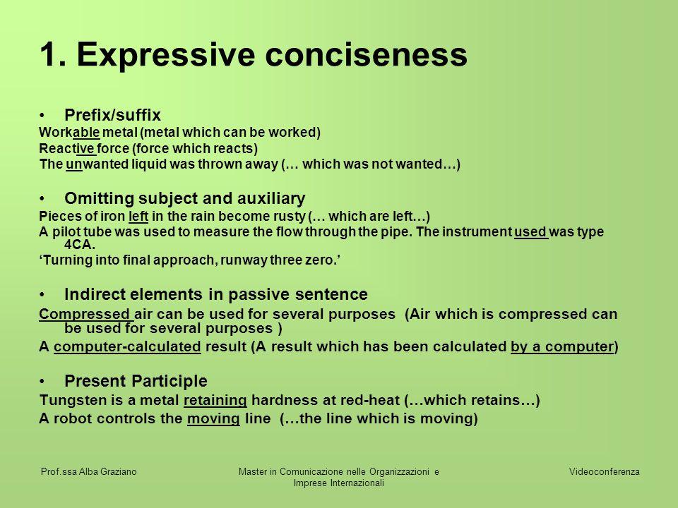 Videoconferenza Prof.ssa Alba GrazianoMaster in Comunicazione nelle Organizzazioni e Imprese Internazionali 1. Expressive conciseness Prefix/suffix Wo